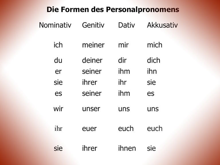 Động từ phản thân trong tiếng Đức